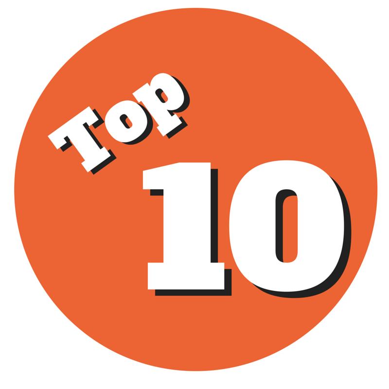 top ten chat rooms list